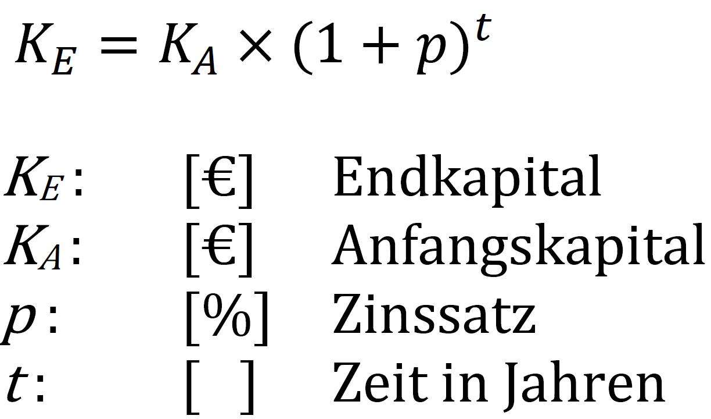Zinseszins Formel, Zinseszinseffekt